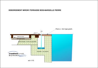 Piscine d bordement miroir et terrasse bois comment for Plan de piscine a debordement