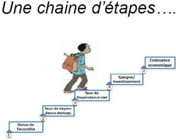 DD_CHAINE_D'ETAPE.png