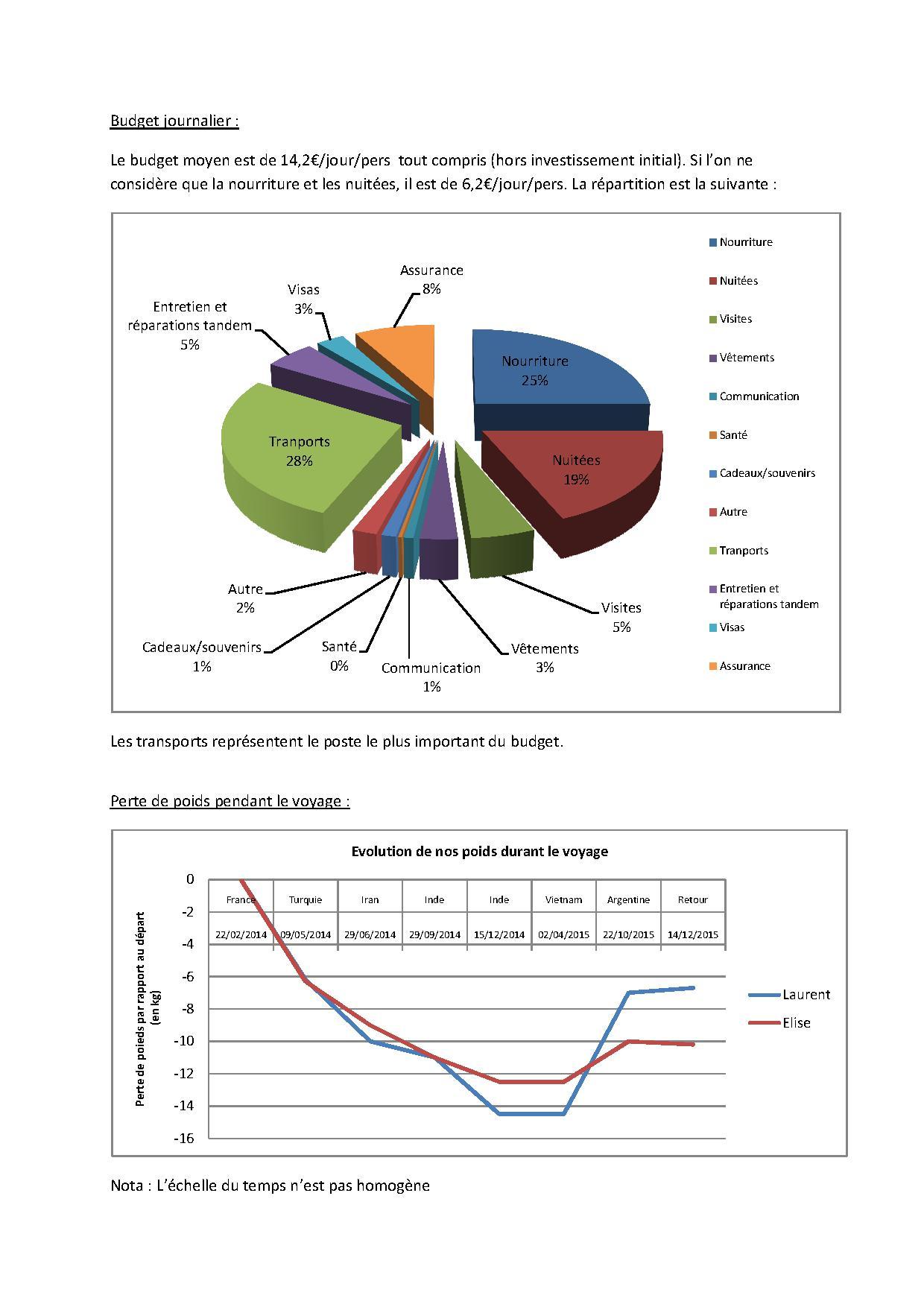 Statistiques finales 5.jpg