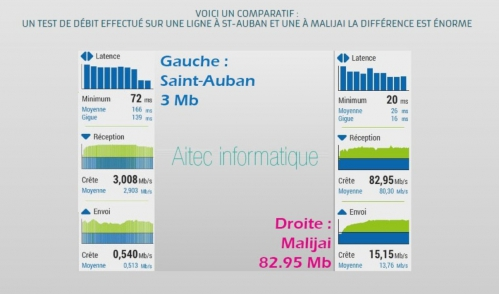 2015-01-10 - ADSL1.jpg