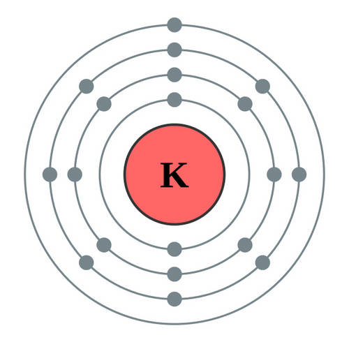 Electrons Potassium.jpg