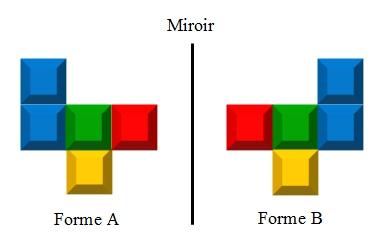 Forme A.jpg