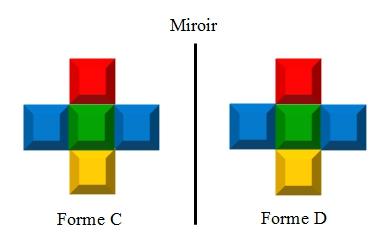 Forme C.jpg