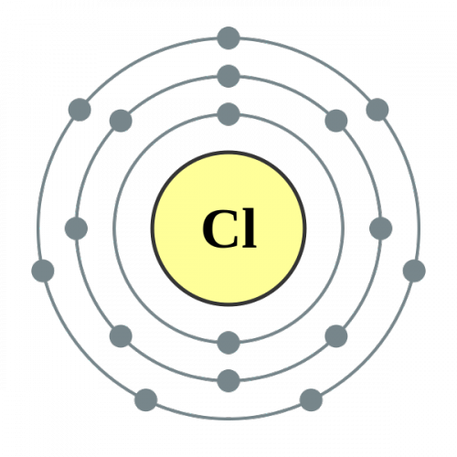 Electrons Chlore.png