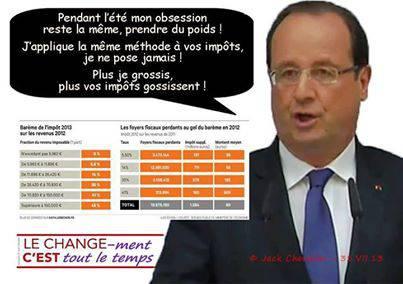 Les contribuables n'approuvent pas le régime suivi par M. Hollande....jpg