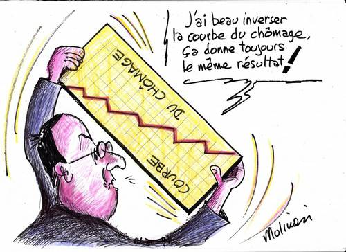 Courbe du chômage.JPG