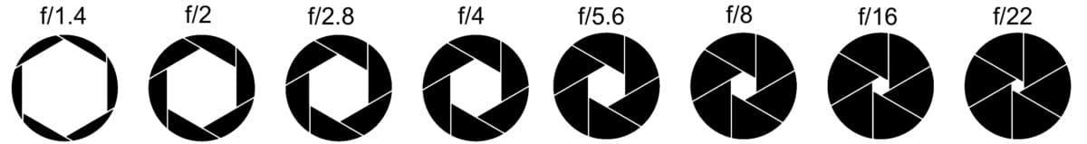 ouverture-de-diaphragme-1200x159.jpg