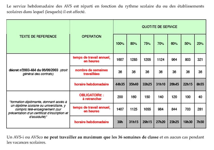 Salaire des aesh ex avs contrat de droit public - Grille des salaires education nationale ...