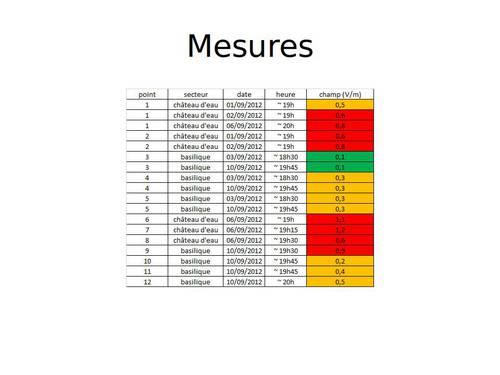 mesures3.jpg