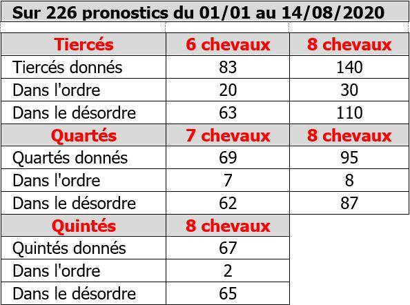 Stats pronos.JPG
