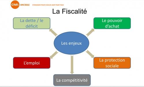 FISCALITE.jpg
