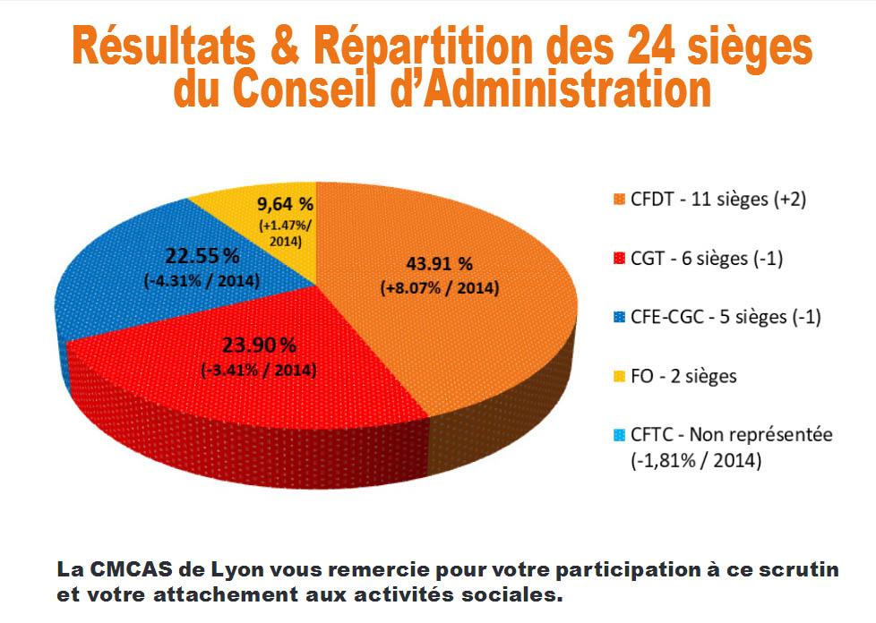 R2PARTITION CMCAS 2017.jpg