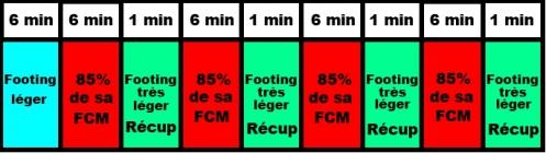 Fractionnés.jpg