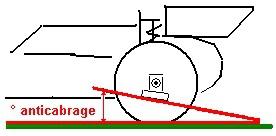 anticabrage-2.jpg