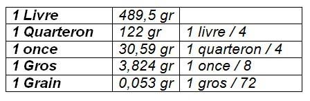 equivalences2.jpg