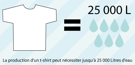 tshirt-25000l.png