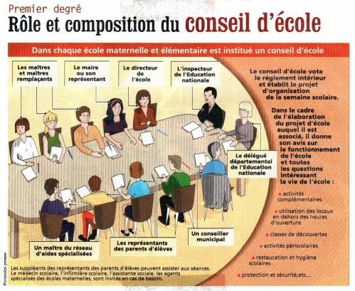composition_conseil_ecole.jpg