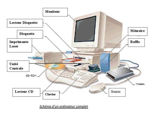Schéma d'un PC.jpg