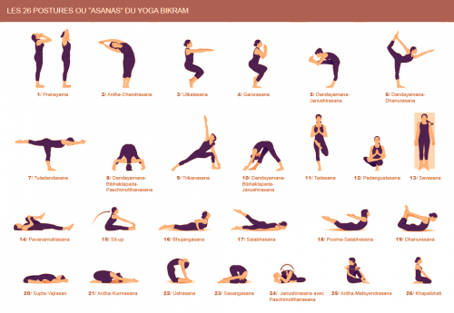 Yoga-Bikram-poses.png