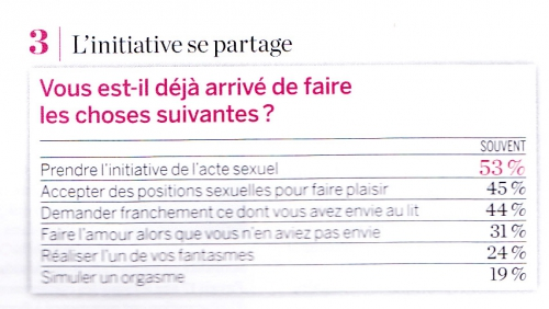 article sexe sondage2.jpg