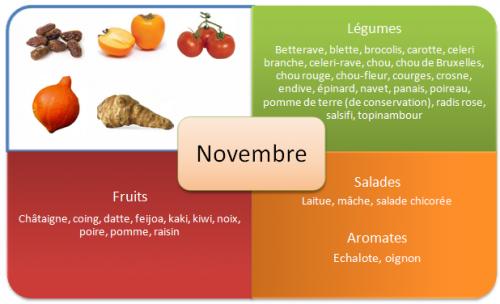 fruits-et-legumes-automne-novembre1.png