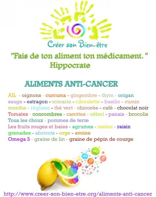 Aliments anti-cancer.jpg