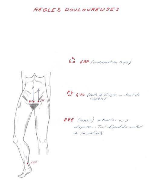 regles douloureuses.jpg