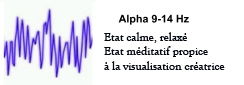 ondes alpha.jpg