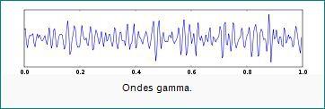onde-gamma.jpg