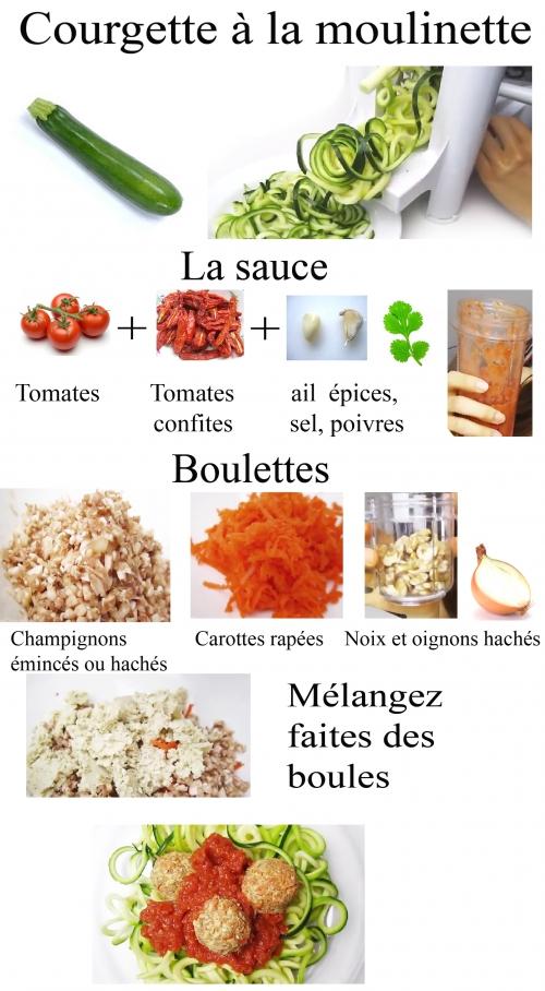 Recette végétarienne.jpg