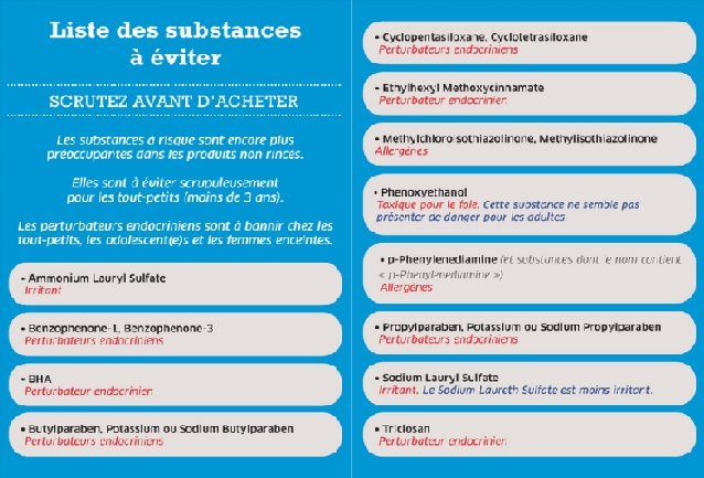 Liste substances à éviter.jpg