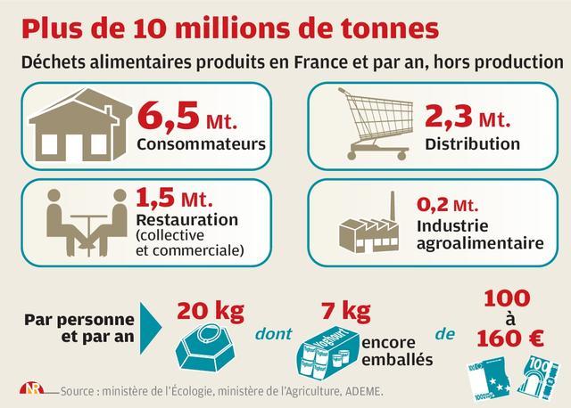 Le-gaspillage-alimentaire-de-l-intention-a-l-action_image_article_large.jpg