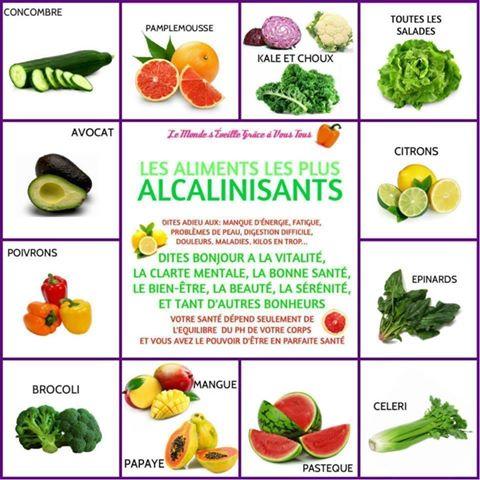 aliments alcalinisants.jpg