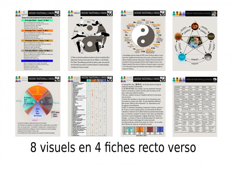 8 visuels en 4 fiches recto verso.jpg