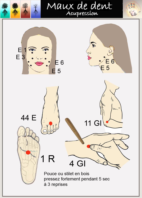 Fiche acupression maux de dent 21.jpg