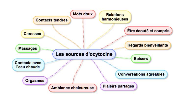 ocytocine.jpg