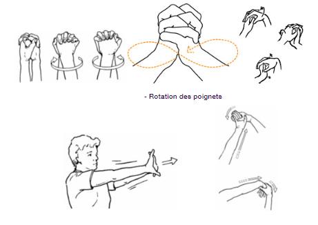 rotation des poignets.jpg