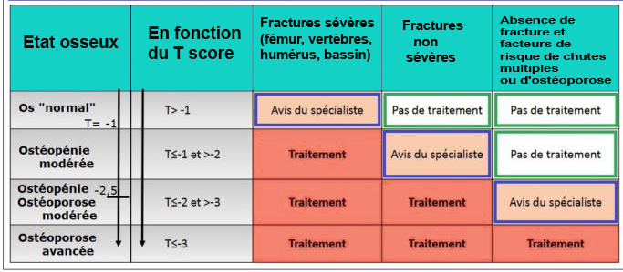 Traitement-médicament-ostéoporose.jpg