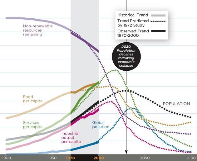 Rapport-Meadows-2004-2012.jpg