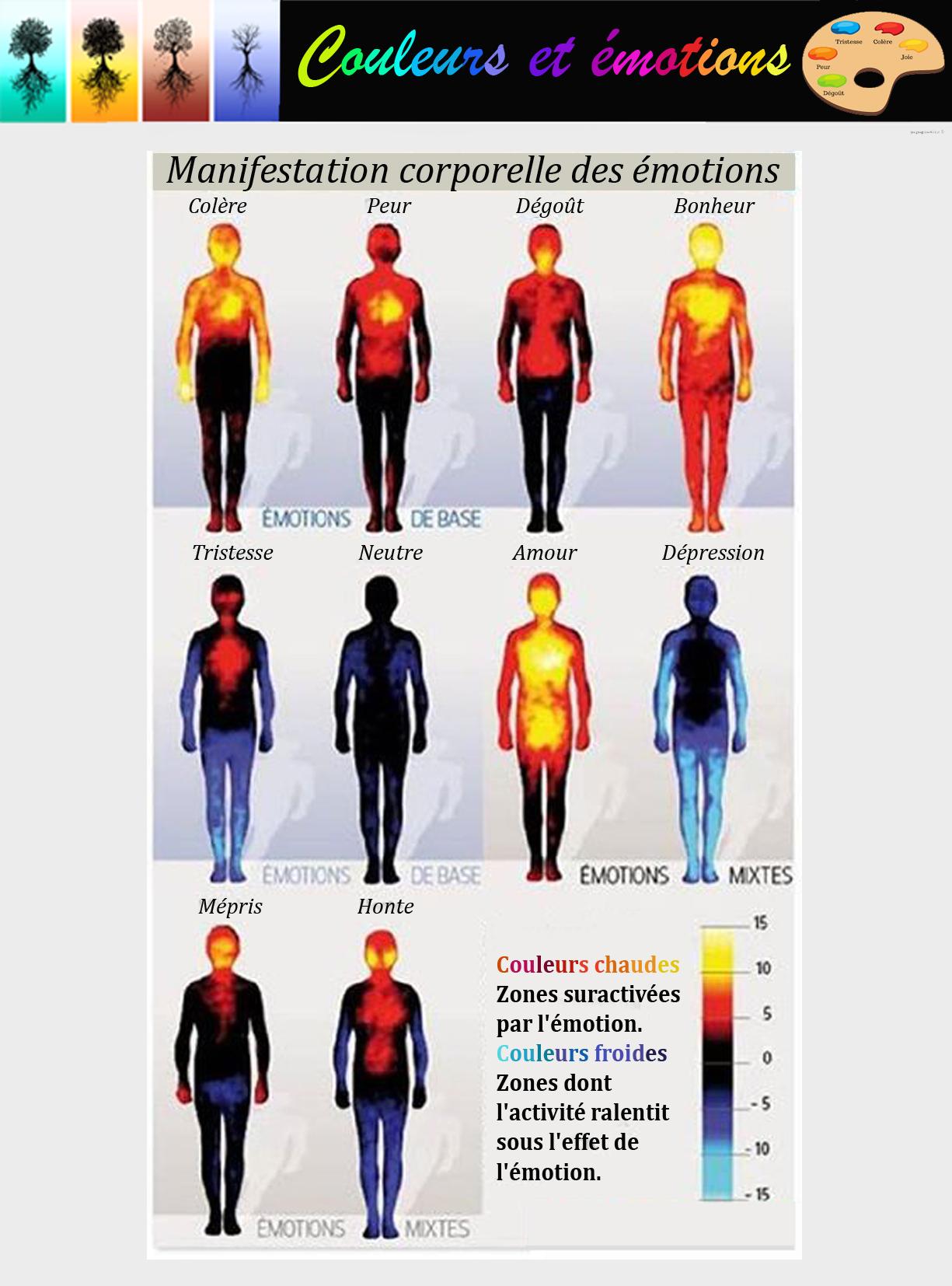 couleurs emotions1.jpg