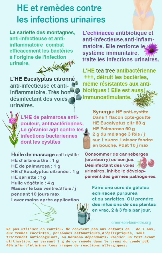 huiles essentielles infection urinaire pt.jpg