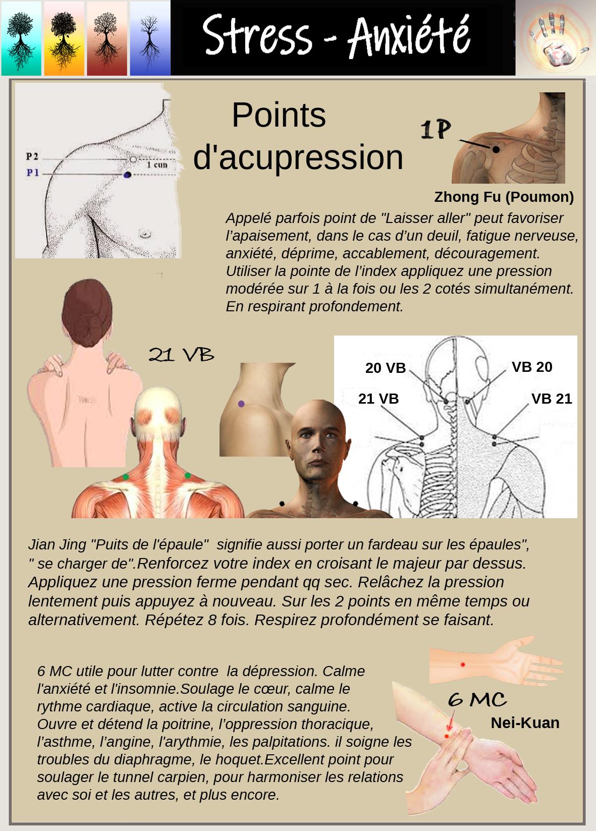 stress pt acu2.jpg