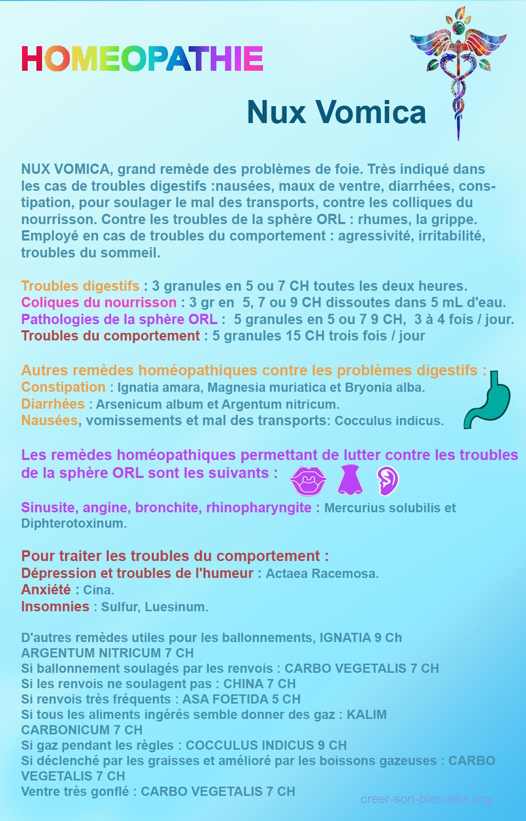 nux vomica 1.jpg