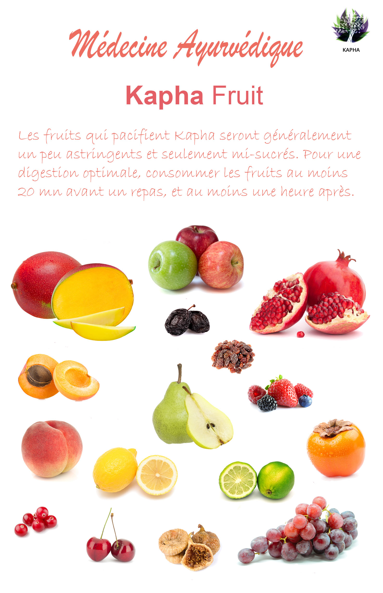 Kapha Fruit.jpg