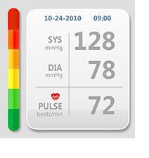 Equilibrer la tension artérielle - Bien être, santé..