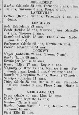 réfugiés bulletin 18 jan 1916 Guidon Claire.png
