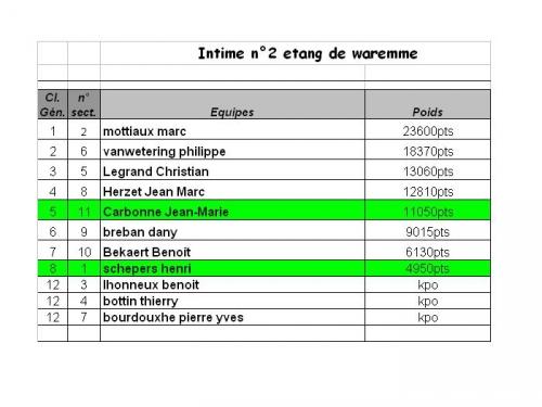 INTIME2.JPG