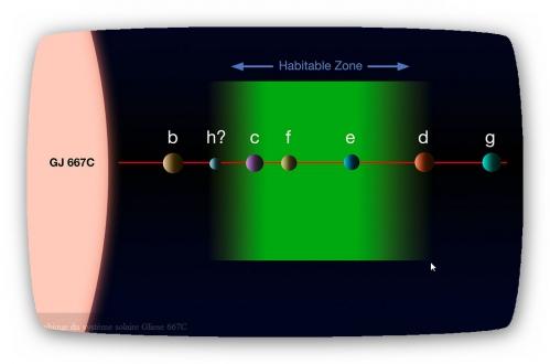 planètes de DJ 667C.jpg