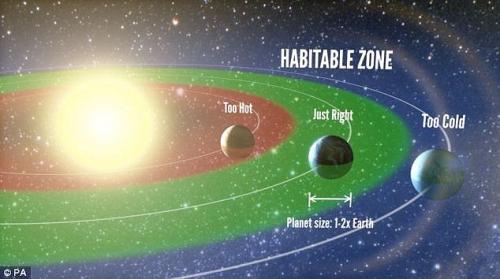 zone habitable.jpg