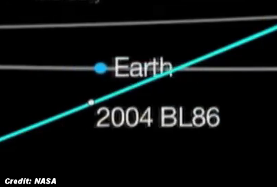 2004 BL86 croisement terre.png